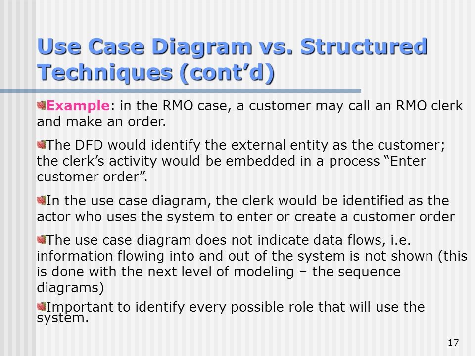 The object oriented approach to requirements ppt video online download use case diagram vs structured techniques contd ccuart Image collections
