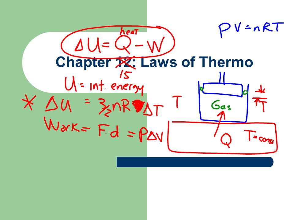 Chapter 12: Laws of Thermo