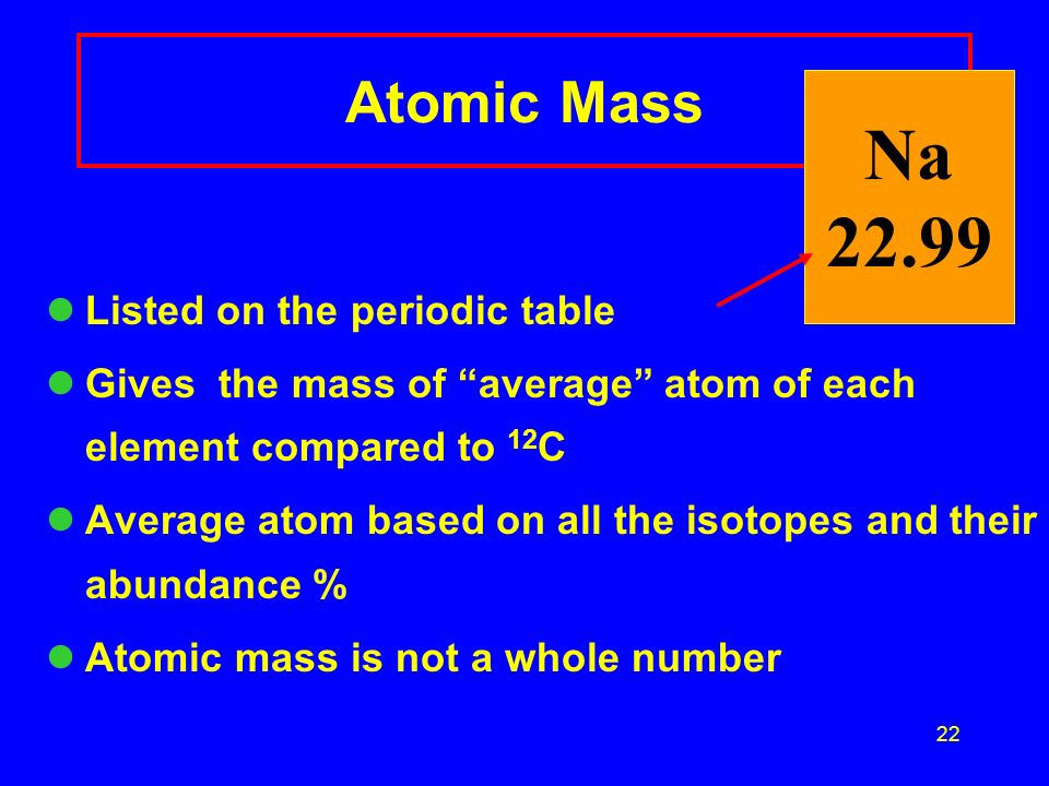 Na Atomic Mass Listed on the periodic table