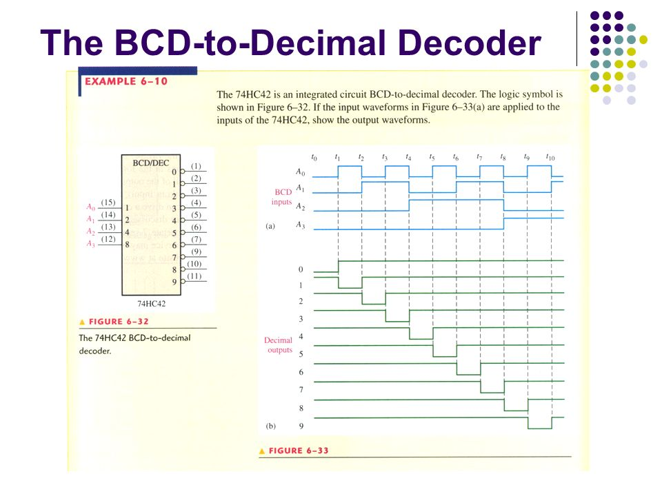 logic diagram of bcd to decimal decoder wiring diagram