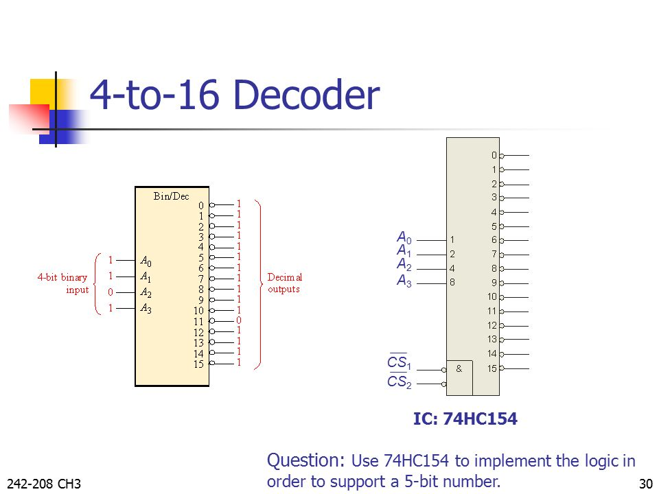 combinational logic by taweesak reungpeerakul ppt video online rh slideplayer com 2 X 4 Decoder 2 X 4 Decoder