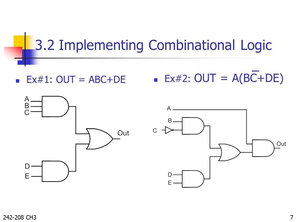 combinational logic by taweesak reungpeerakul ppt video online rh slideplayer com Logic Diagram Symbols Logic Diagram Symbols