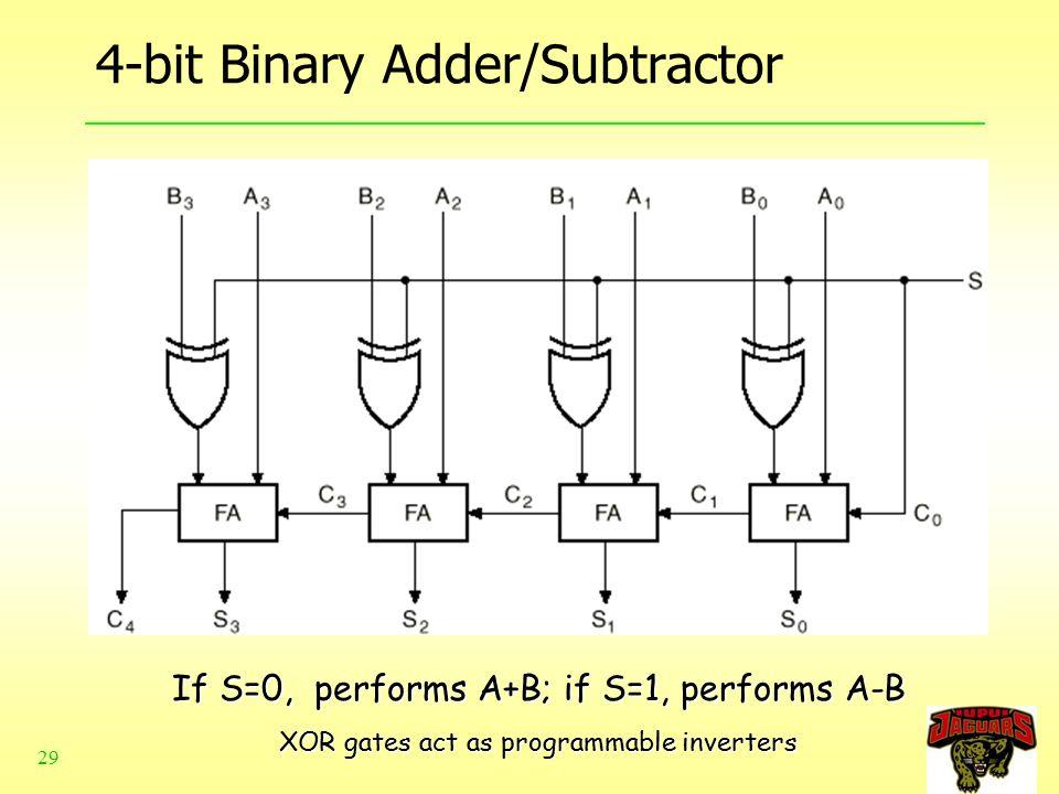 chapter 6 1 alu, adder and subtractor ppt video online downloadLet39s Learn Computing 4 Bit Adder Subtractor Circuit #1