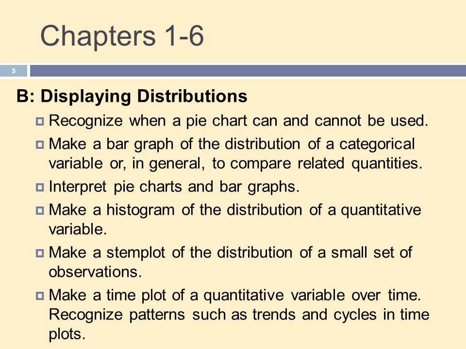 Chapters 1-6 B: Displaying Distributions