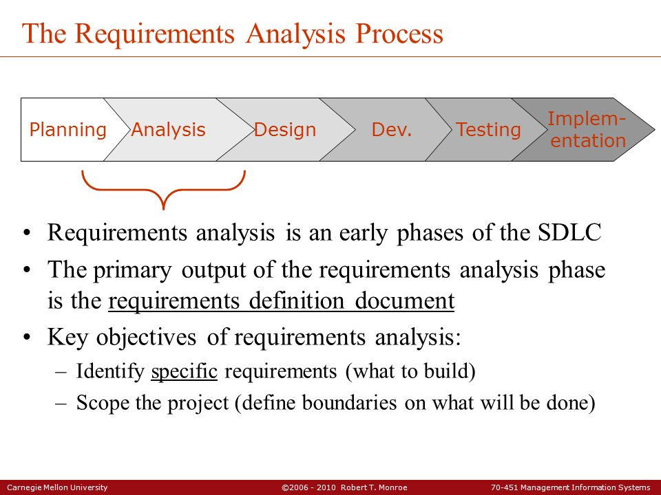 information requirement analysis