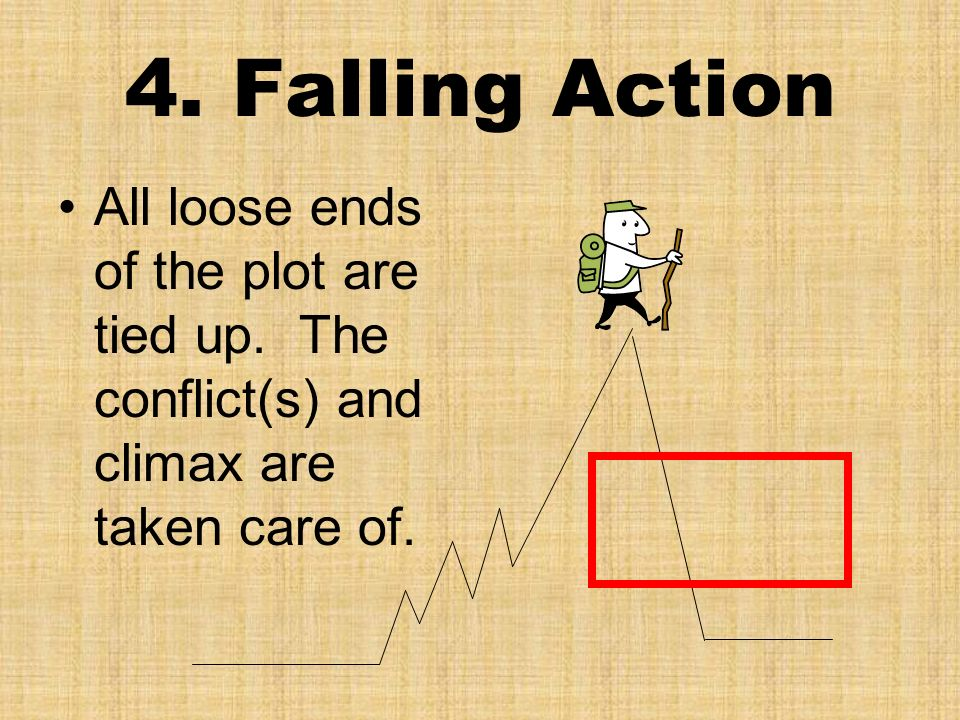 4. Falling Action All loose ends of the plot are tied up.