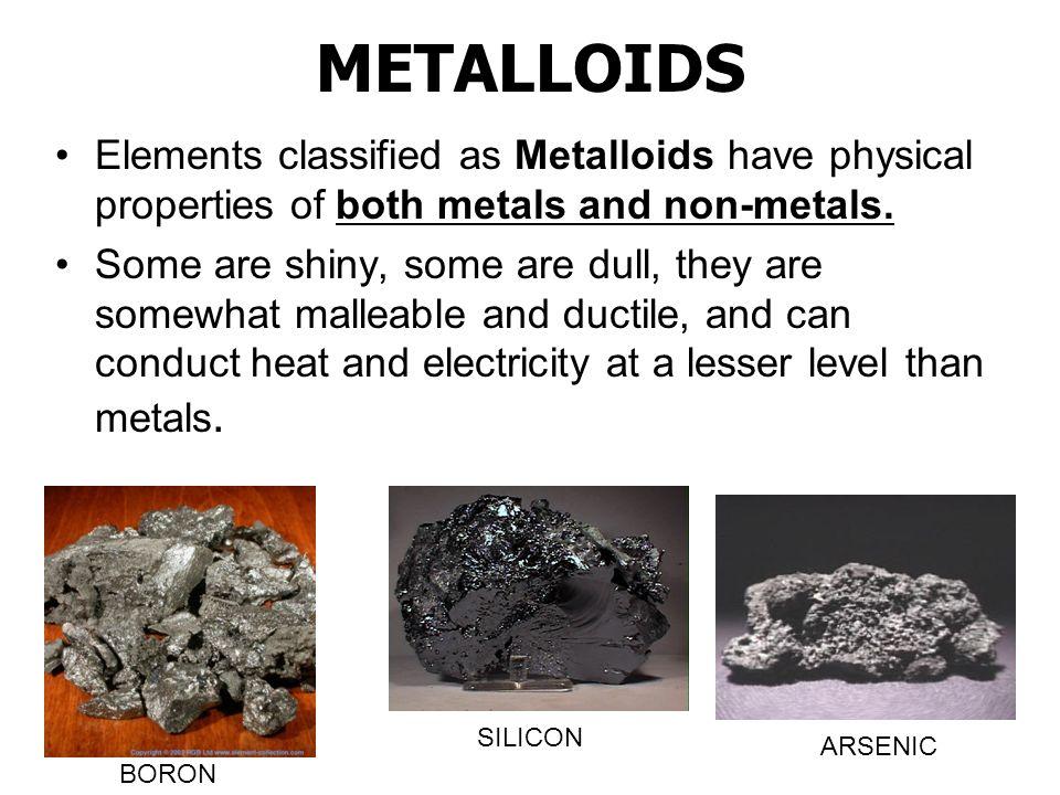 15 METALLOIDS Elements Classified ...