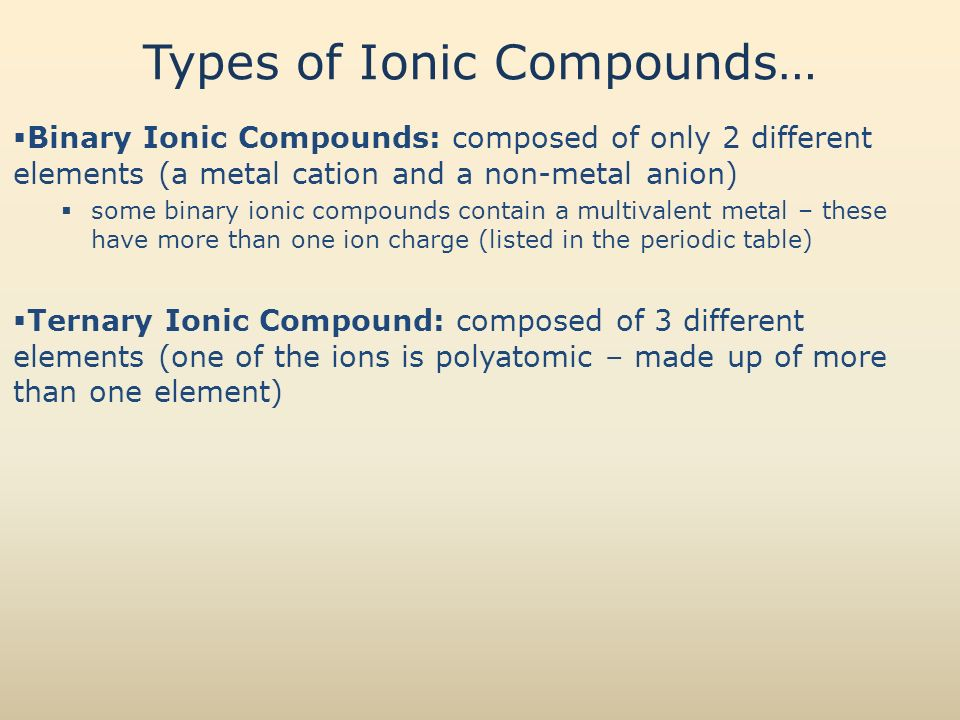 41 Representing Ionic Compounds Ppt Download