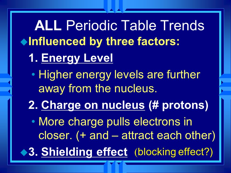 Chapter 6 the periodic table ppt download all periodic table trends urtaz Gallery