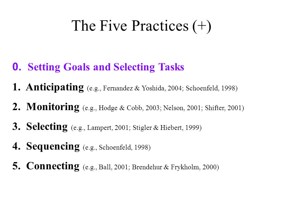 The Five Practices (+) 0. Setting Goals and Selecting Tasks
