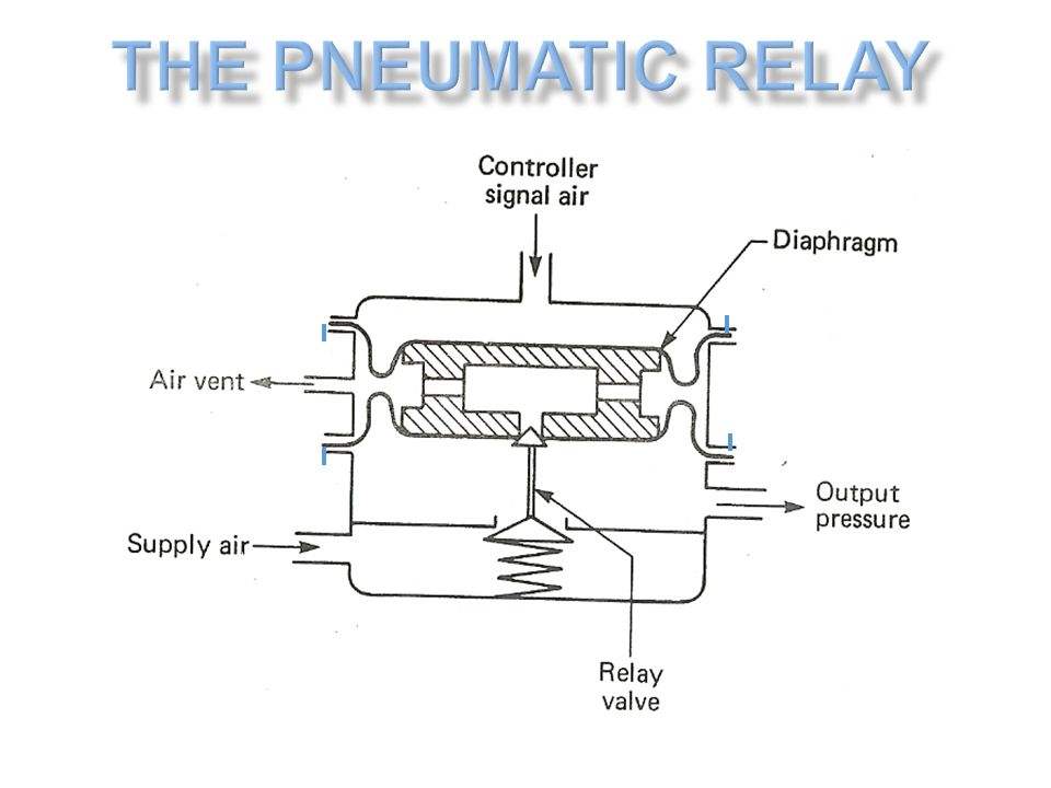 The Pneumatic Relay