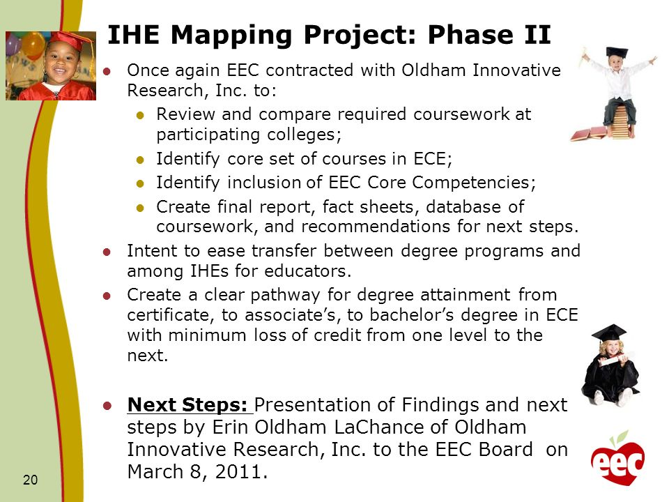 IHE Mapping Project: Phase II