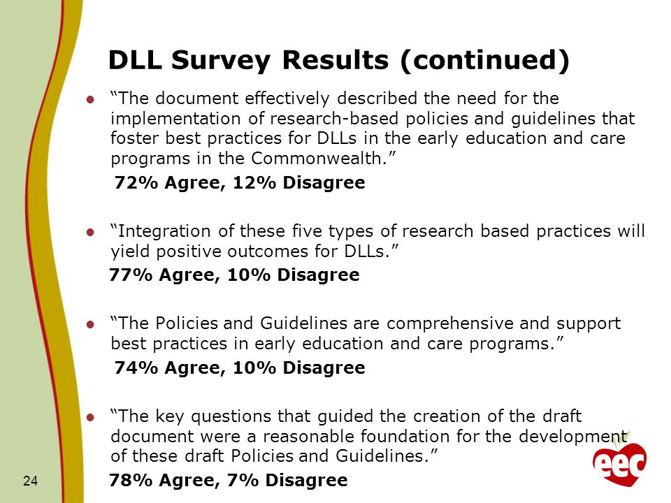 DLL Survey Results (continued)