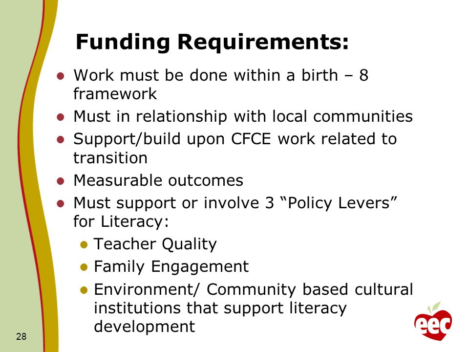 Funding Requirements: