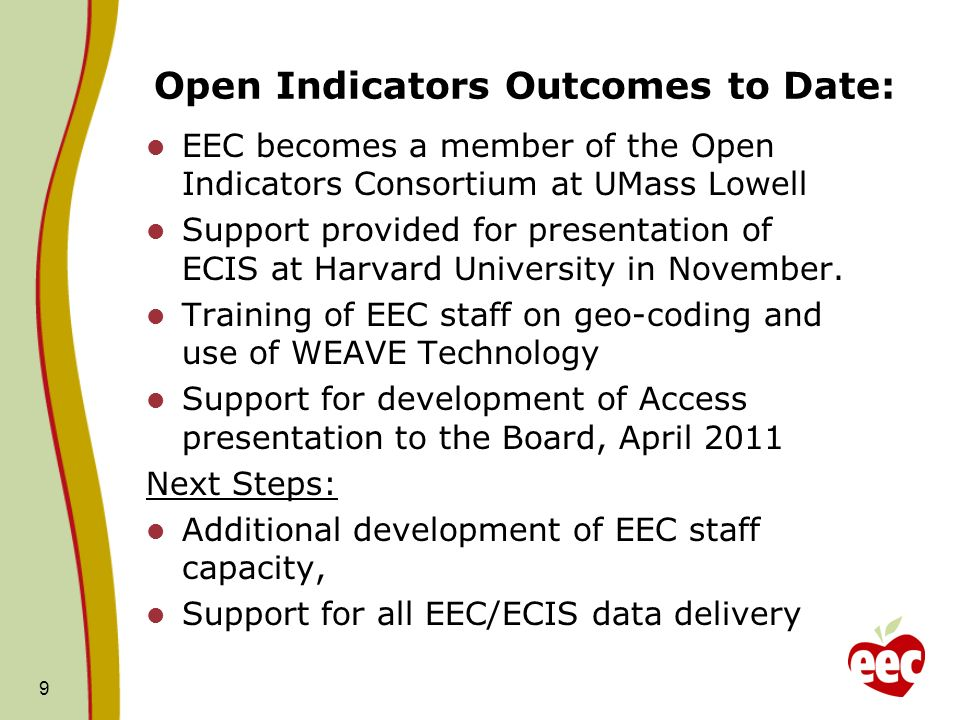 Open Indicators Outcomes to Date: