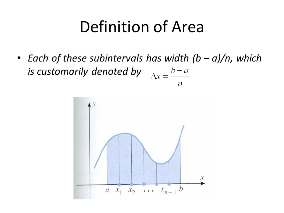 Definition of Area Each of these subintervals has width (b – a)/n, which is customarily denoted by
