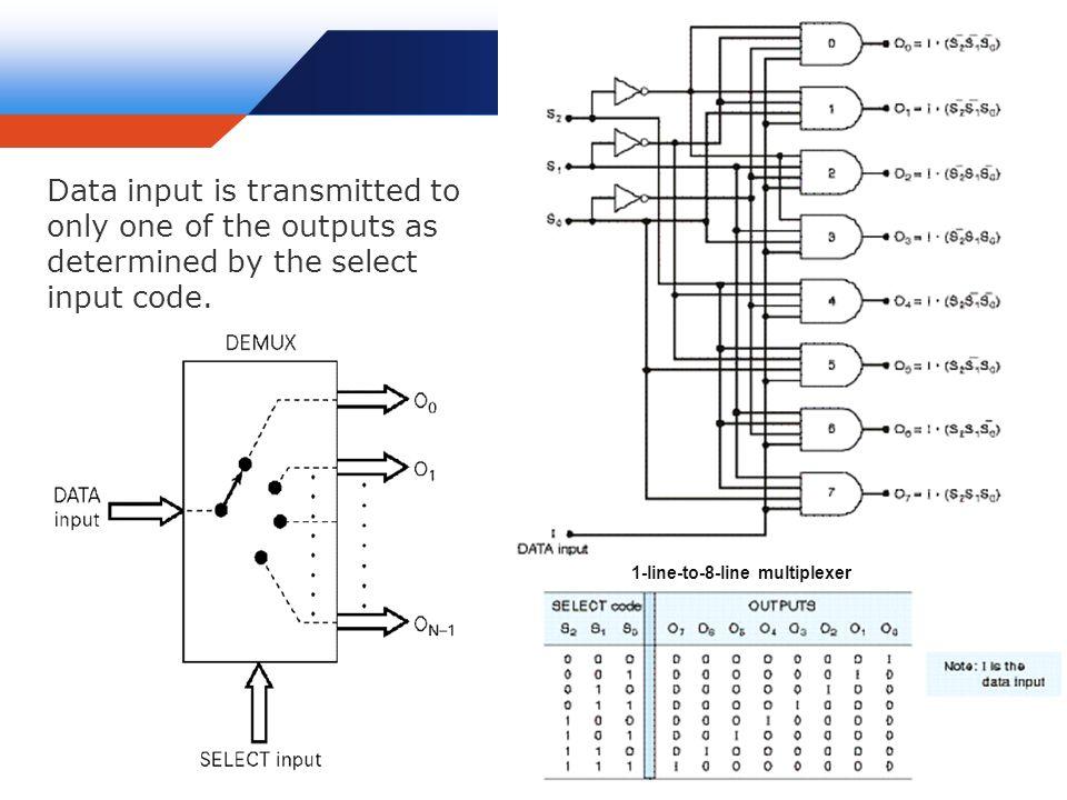 week  9 functions of combinational logic  decoders  u0026 mux expansion