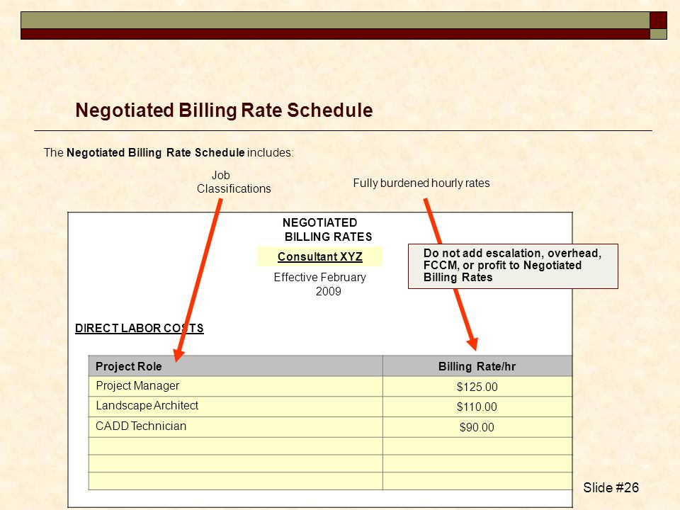Negotiated Billing Rate Schedule