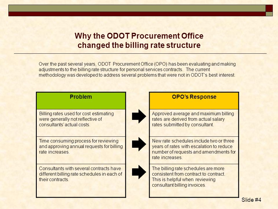 Why the ODOT Procurement Office changed the billing rate structure