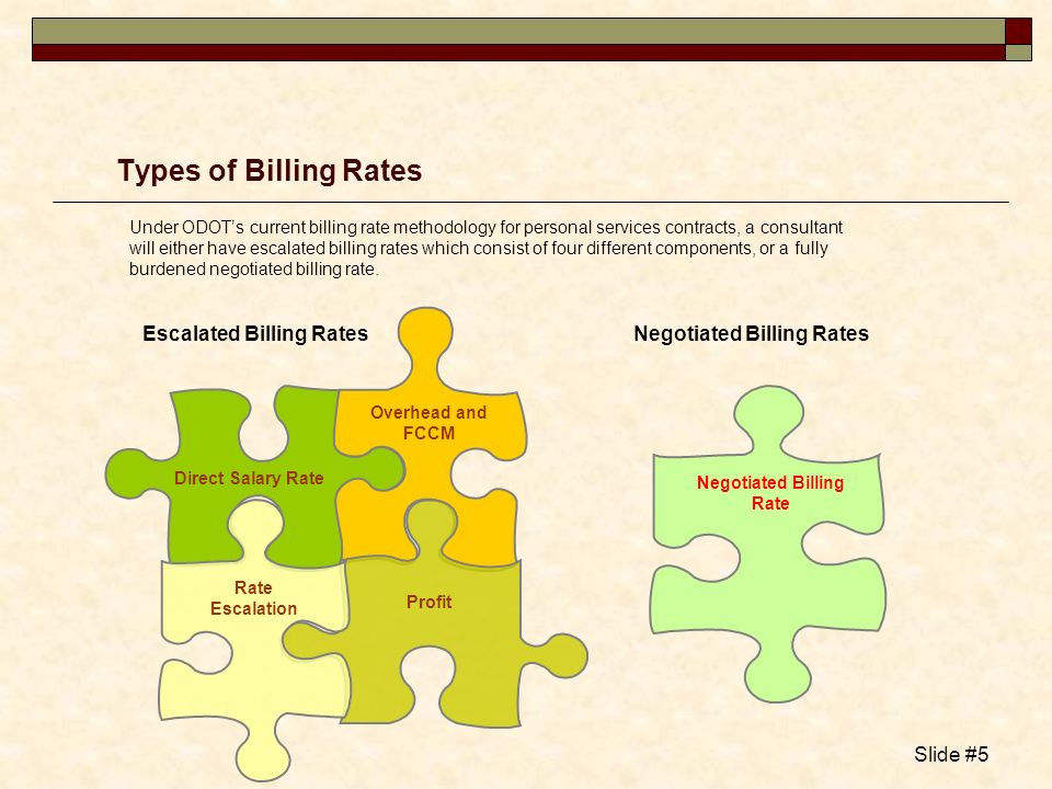 Negotiated Billing Rate