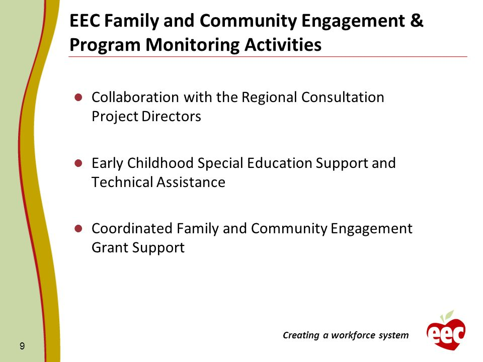 EEC Family and Community Engagement & Program Monitoring Activities