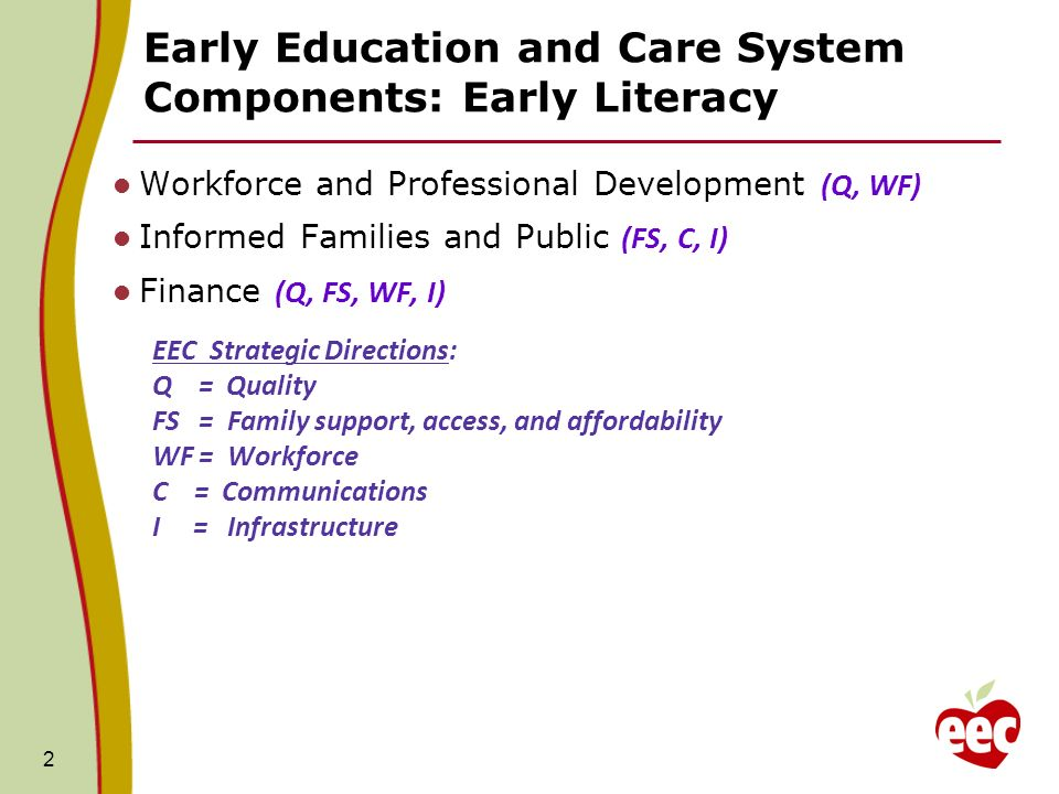 Early Education and Care System Components: Early Literacy