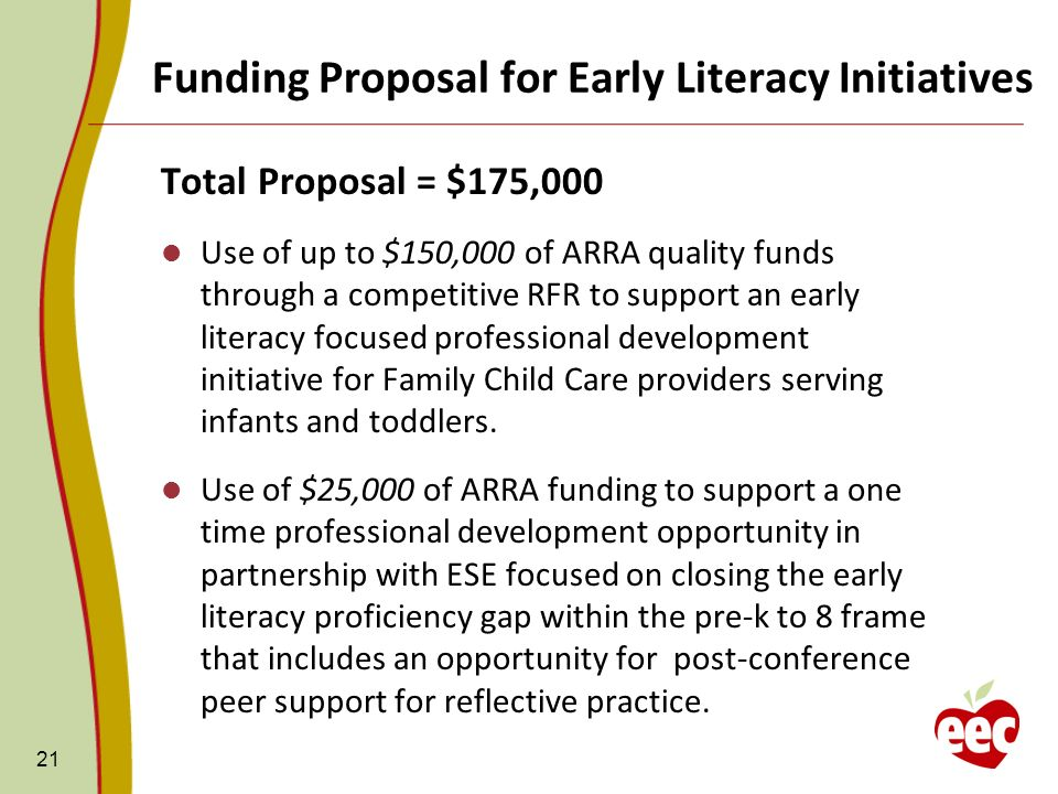 Funding Proposal for Early Literacy Initiatives