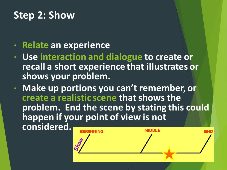 Step 2: Show Relate an experience