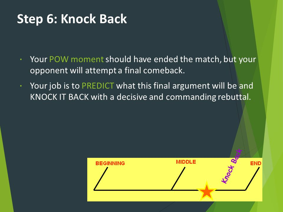 Step 6: Knock Back Your POW moment should have ended the match, but your opponent will attempt a final comeback.