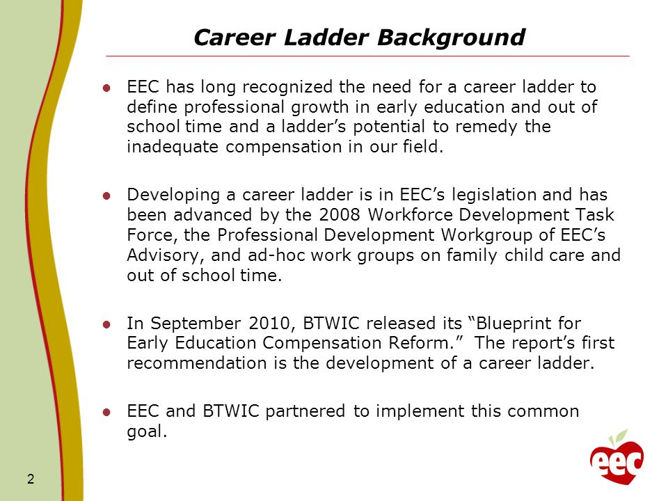 Career Ladder Background