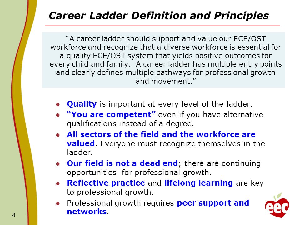 Career Ladder Definition and Principles
