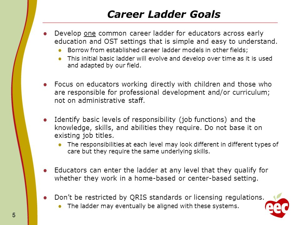 Career Ladder Goals Develop one common career ladder for educators across early education and OST settings that is simple and easy to understand.