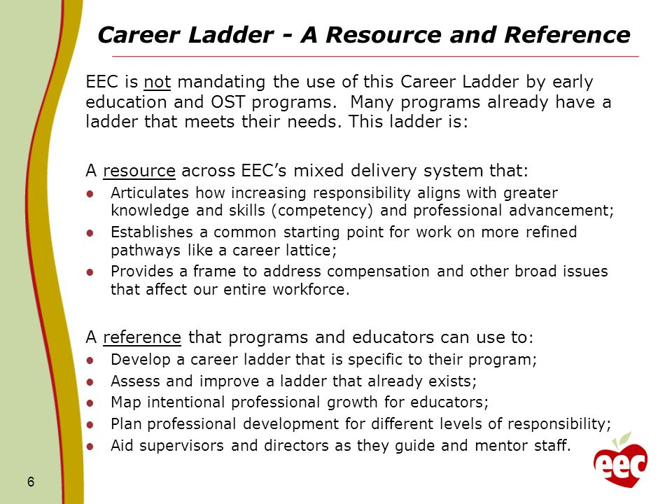 Career Ladder - A Resource and Reference