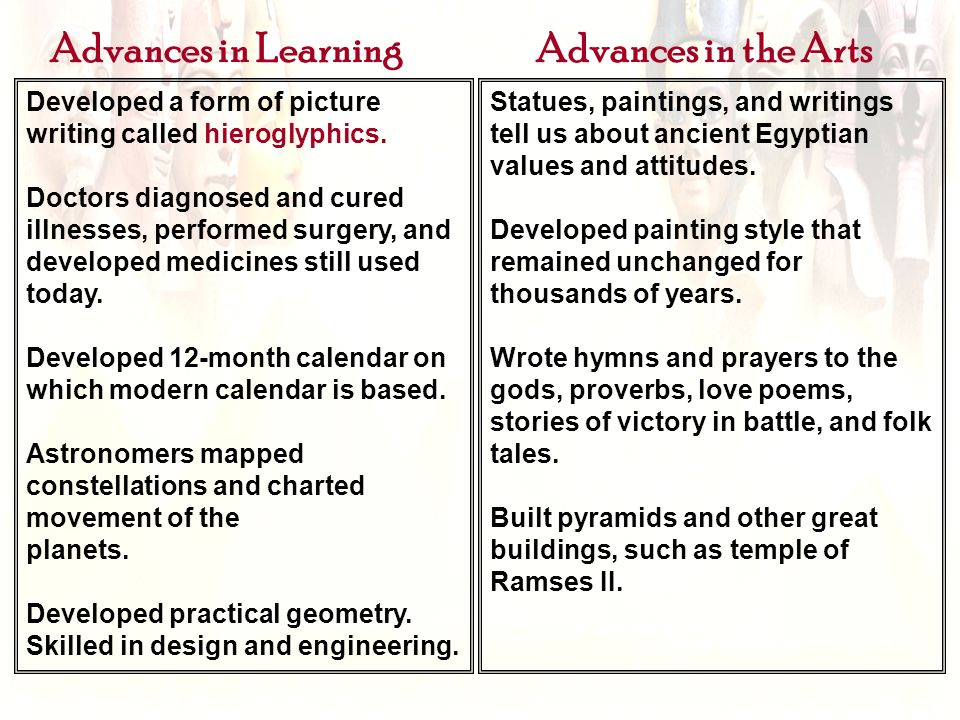 Advances in Learning Advances in the Arts