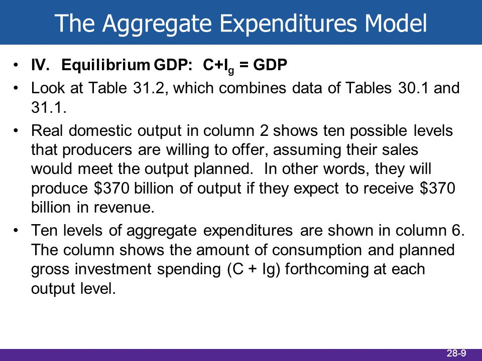 in the aggregate expenditures model it is assumed that investment