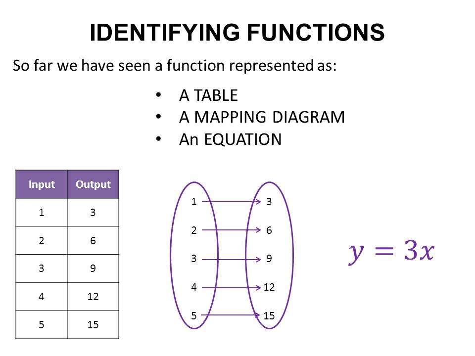 Representing Proportional Relationships Ppt Video Online Download