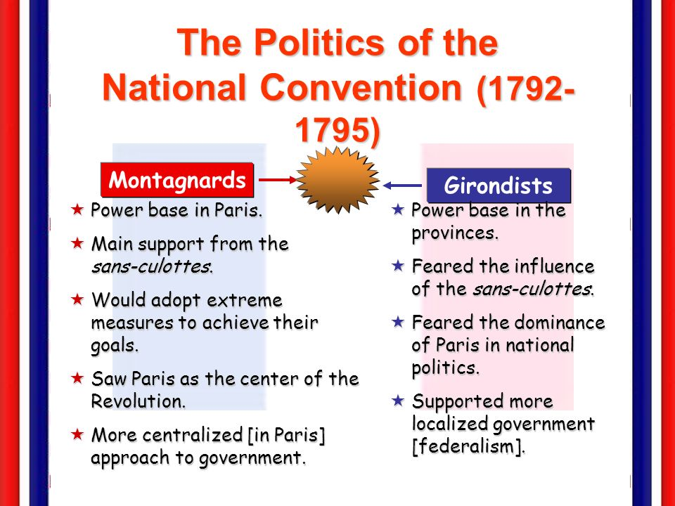 The Politics of the National Convention (1792-1795)