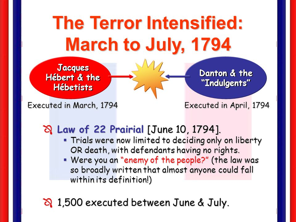 The Terror Intensified: March to July, 1794