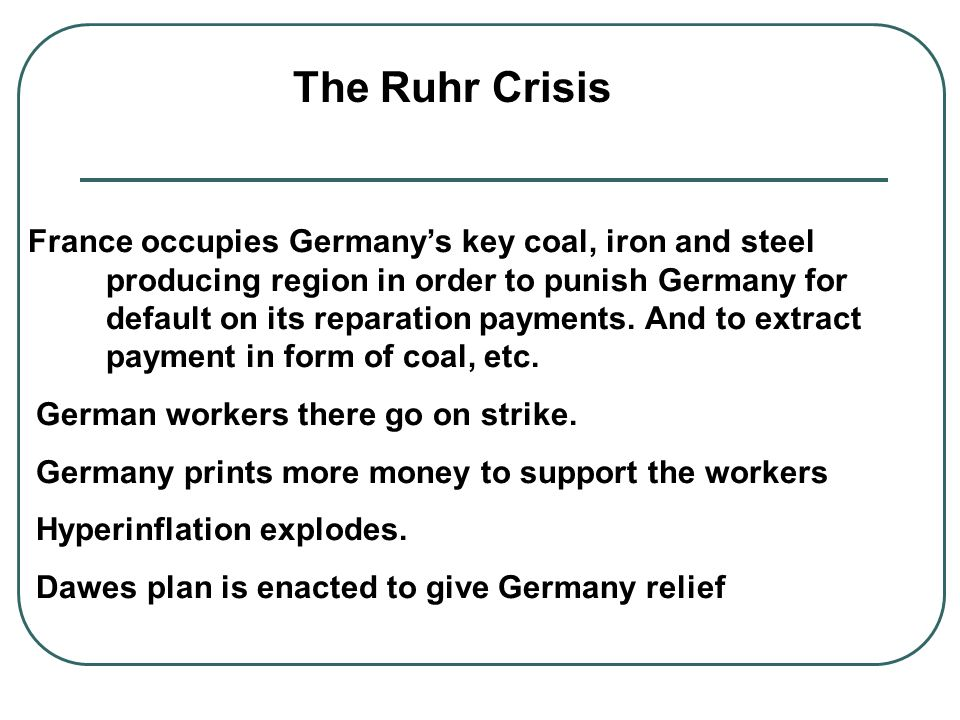 The Ruhr Crisis