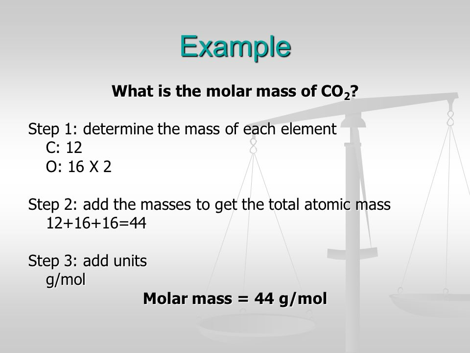 What is the molar mass of CO2