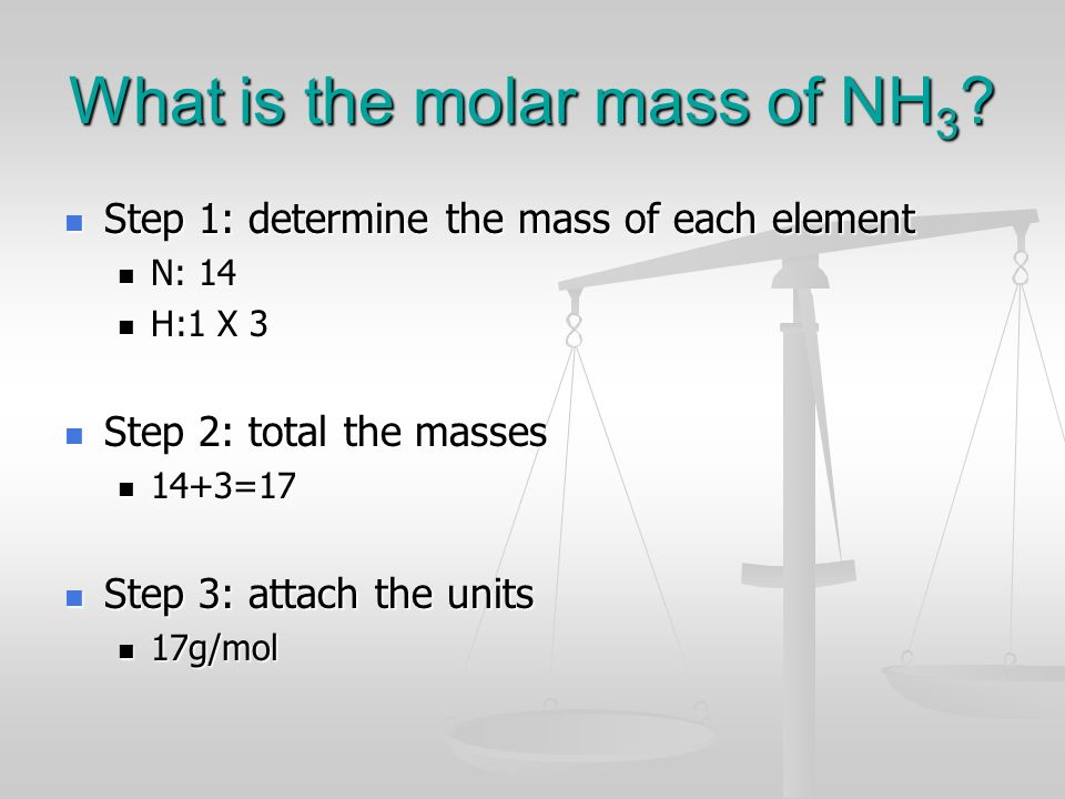 What is the molar mass of NH3