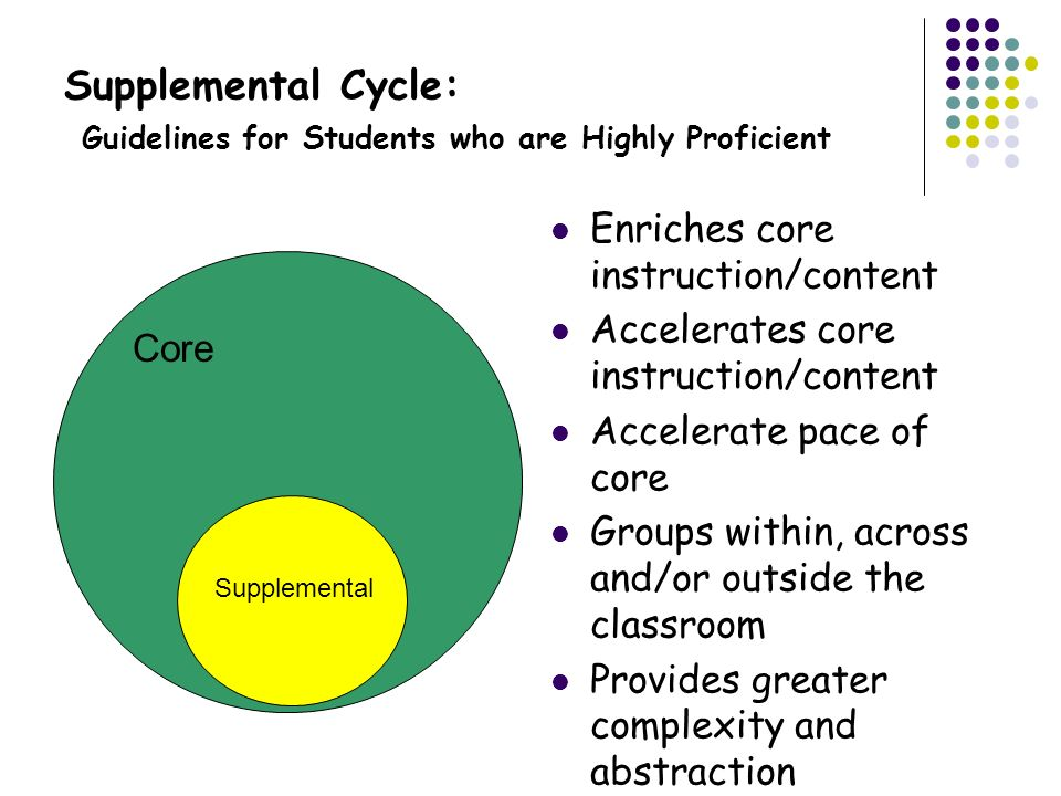 Supplemental Cycle: Guidelines for Students who are Highly Proficient