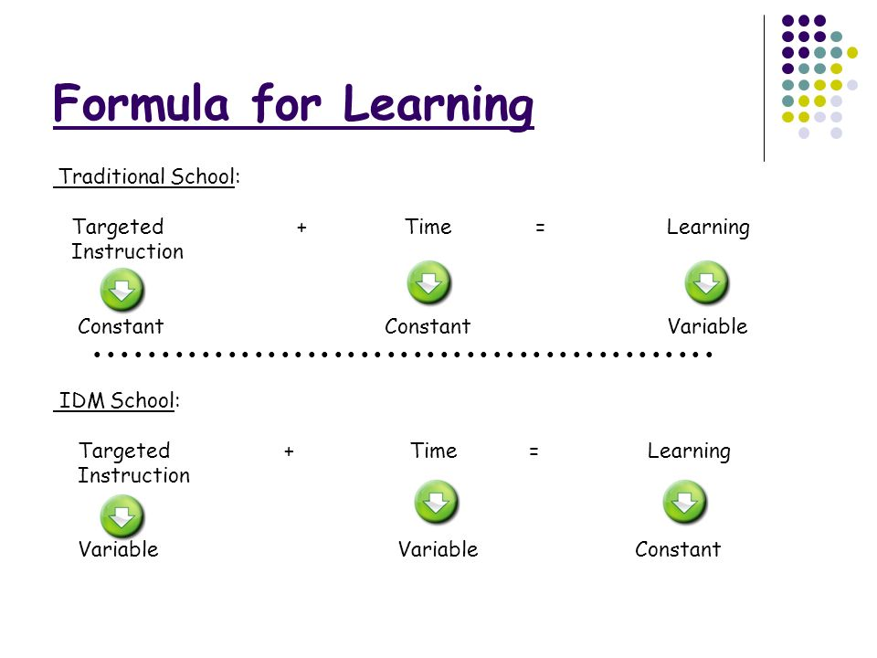 Formula for Learning Targeted + Time = Learning Instruction