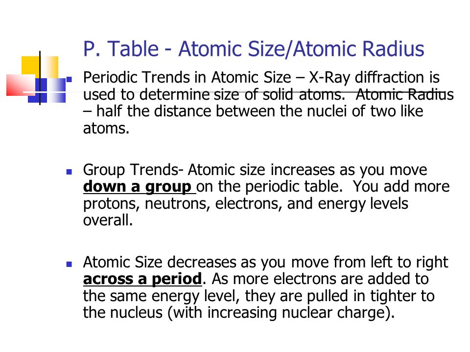 Periodic table atom size gallery periodic table of elements list periodic table chapter 6 ppt video online download urtaz Choice Image