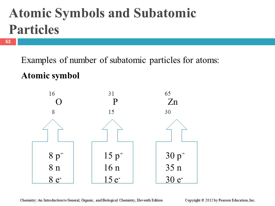 Chapter 3 Atoms And Elements Ppt Download