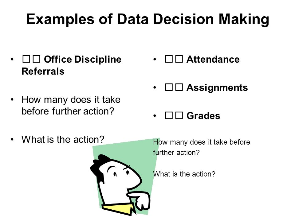 Examples of Data Decision Making