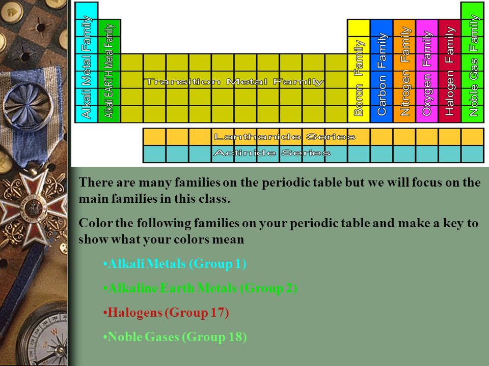 Chapter 5 the periodic law ppt video online download there are many families on the periodic table but we will focus on the main families urtaz Image collections