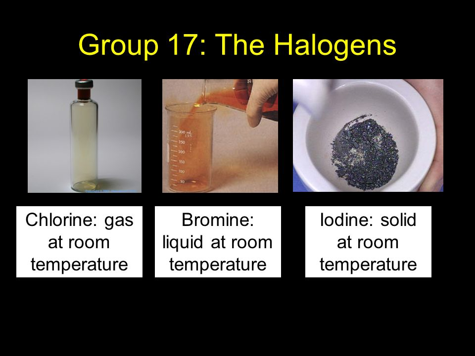 Group 17: The Halogens Chlorine: gas at room temperature