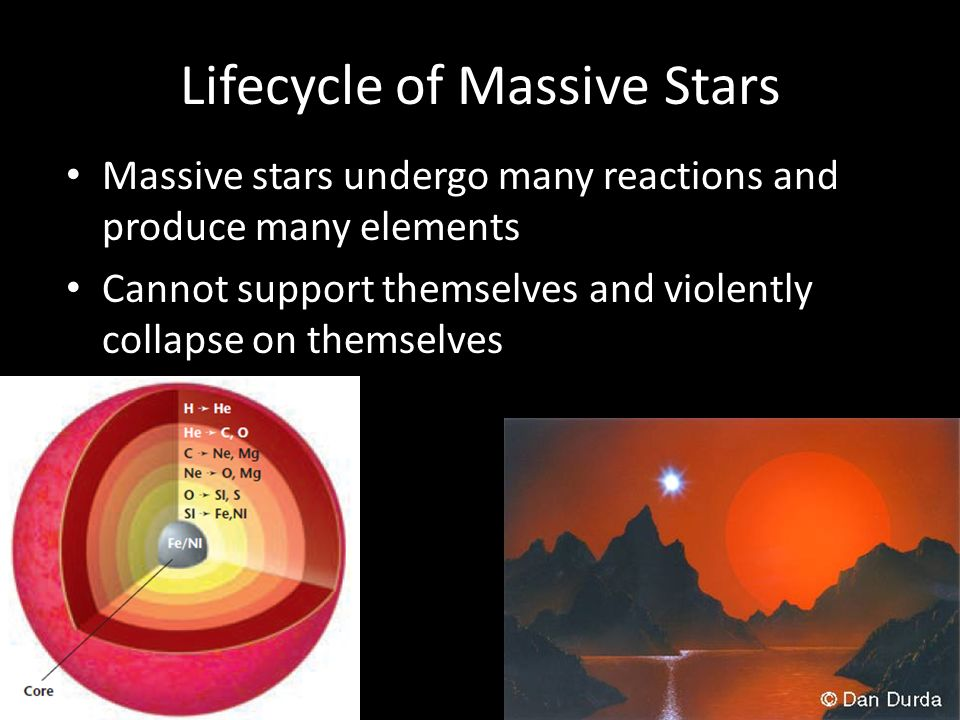 Lifecycle of Massive Stars