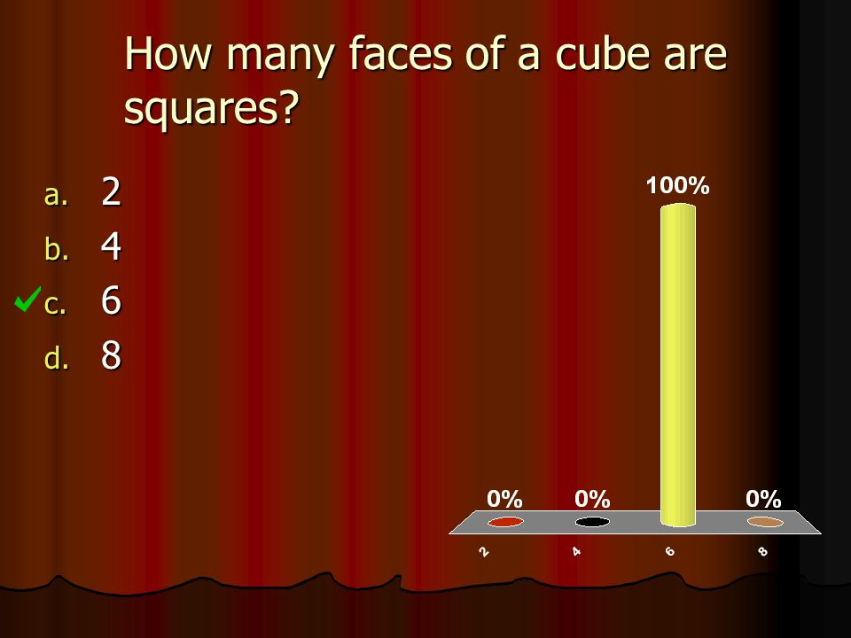 How many faces of a cube are squares